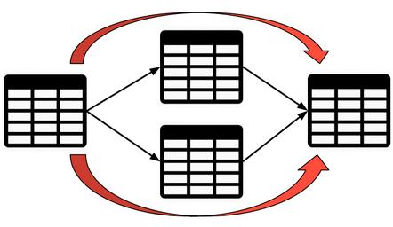 Evaluation Contexts in DAX – SQLML