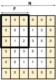 September 2017 – SQLML